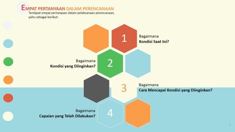 4-pertanyaan-dalam-perencanaan